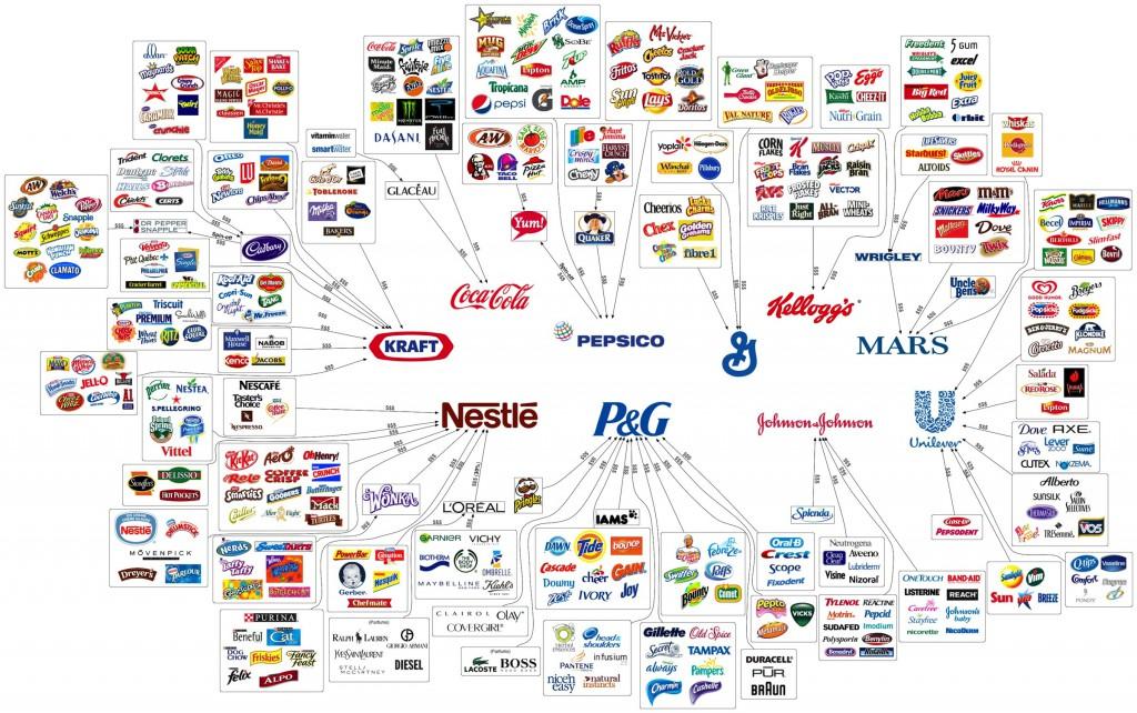 infografico_marcas_controlan_consumes